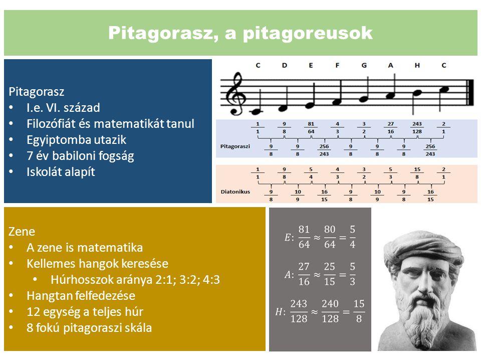 Pitagorasz, a pitagoreusok