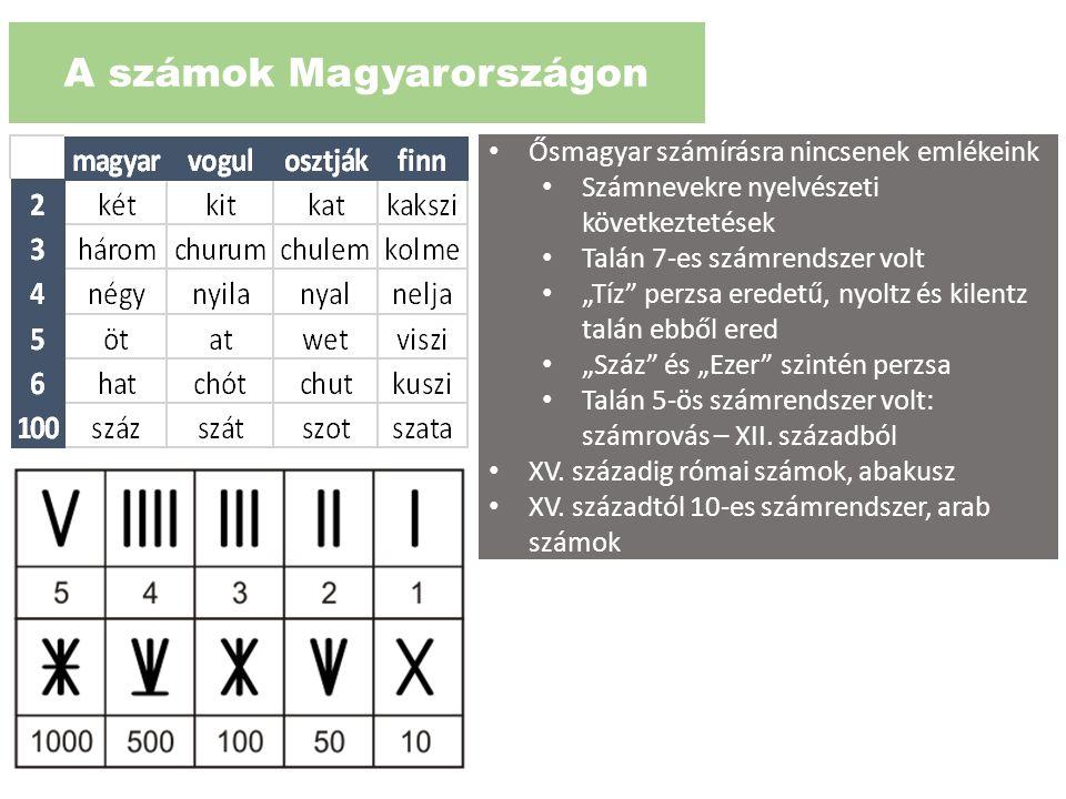 A számok Magyarországon