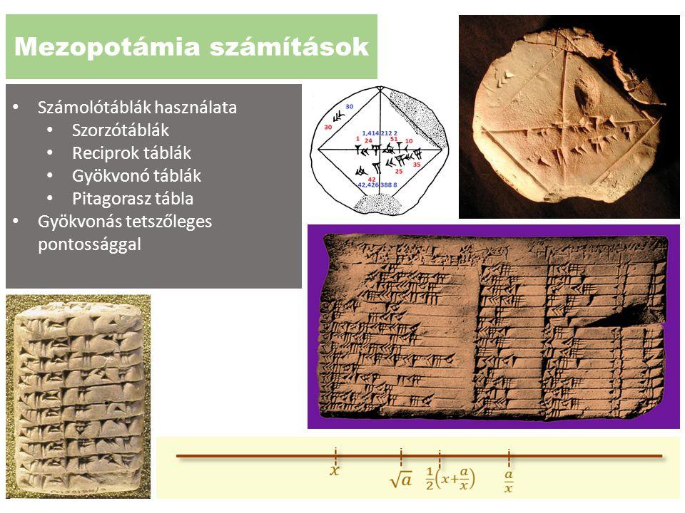 Mezopotámia számítások