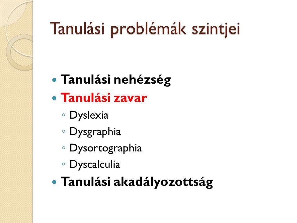 Tanulási problémák szintjei