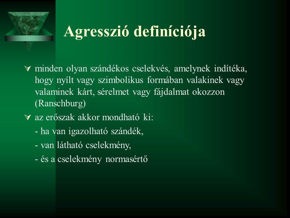 Agresszió definíciója