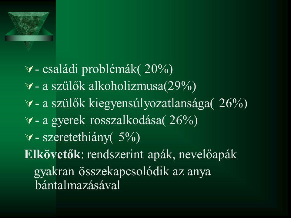 - családi problémák( 20%)