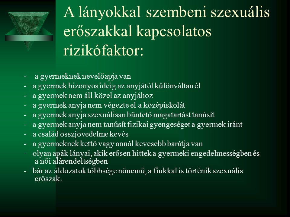 A lányokkal szembeni szexuális erőszakkal kapcsolatos rizikófaktor: