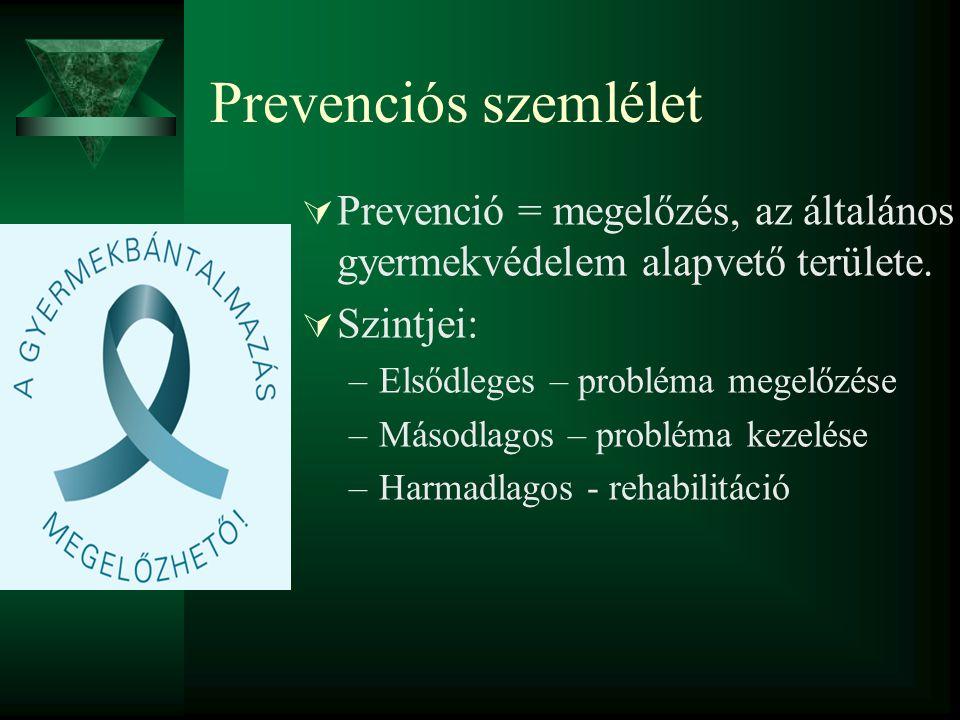 Prevenciós szemlélet Prevenció = megelőzés, az általános gyermekvédelem alapvető területe. Szintjei:
