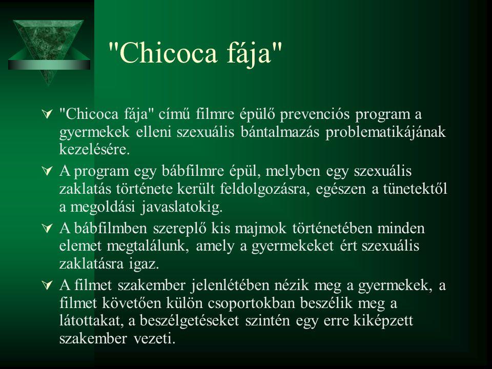 Chicoca fája Chicoca fája című filmre épülő prevenciós program a gyermekek elleni szexuális bántalmazás problematikájának kezelésére.