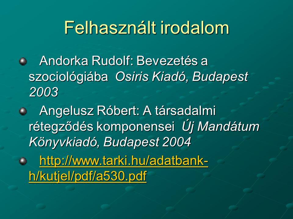 Felhasznált irodalom Andorka Rudolf: Bevezetés a szociológiába Osiris Kiadó, Budapest 2003.