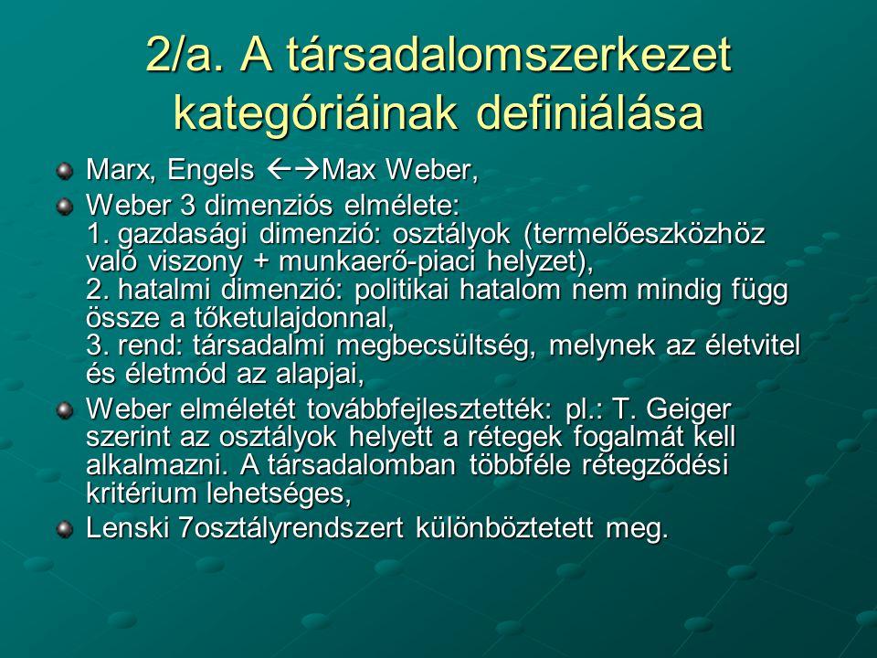 2/a. A társadalomszerkezet kategóriáinak definiálása