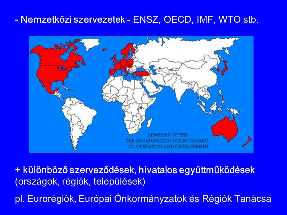 - Nemzetközi szervezetek - ENSZ, OECD, IMF, WTO stb.