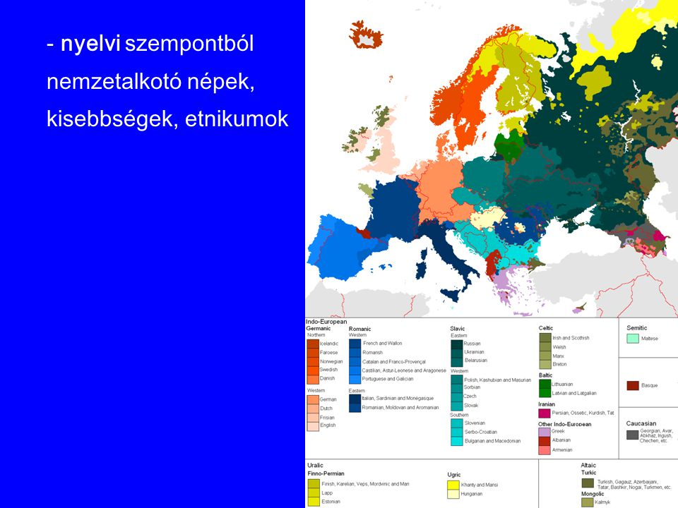 nyelvi szempontból nemzetalkotó népek, kisebbségek, etnikumok