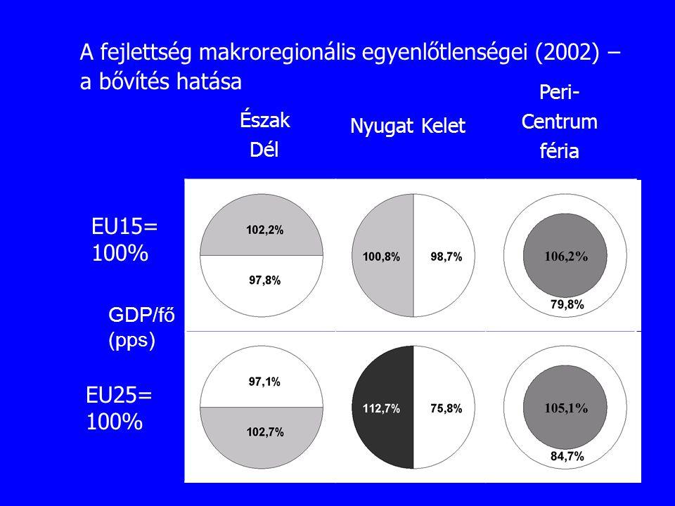 A fejlettség makroregionális egyenlőtlenségei (2002) – a bővítés hatása