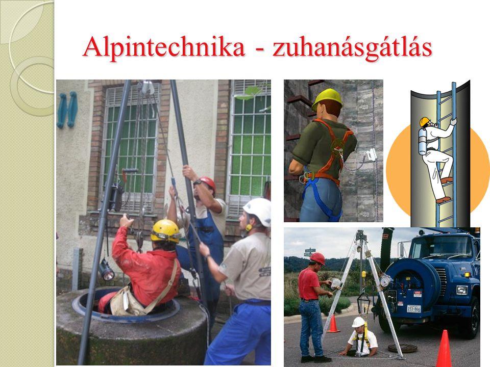 Alpintechnika - zuhanásgátlás