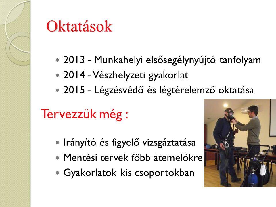 Oktatások Tervezzük még : 2013 - Munkahelyi elsősegélynyújtó tanfolyam