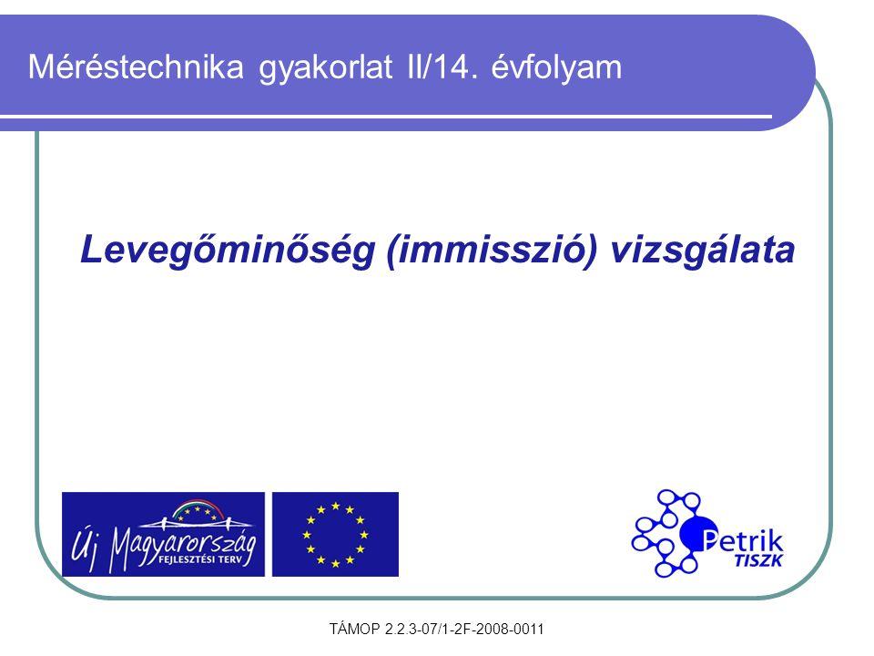 Méréstechnika gyakorlat II/14. évfolyam