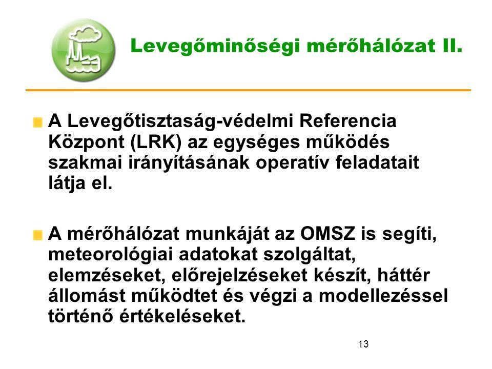Levegőminőségi mérőhálózat II.