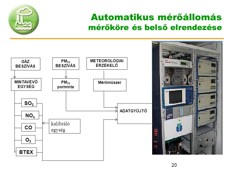 Automatikus mérőállomás mérőköre és belső elrendezése