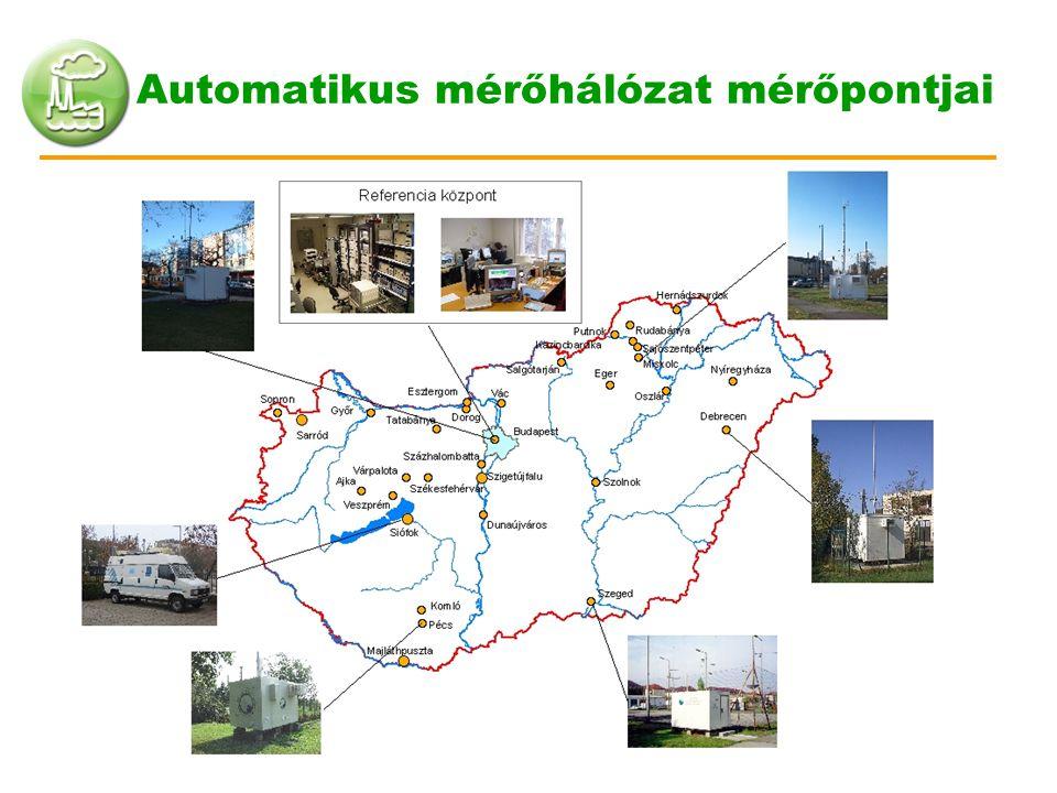 Automatikus mérőhálózat mérőpontjai