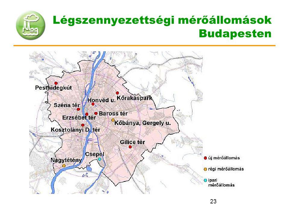 Légszennyezettségi mérőállomások Budapesten