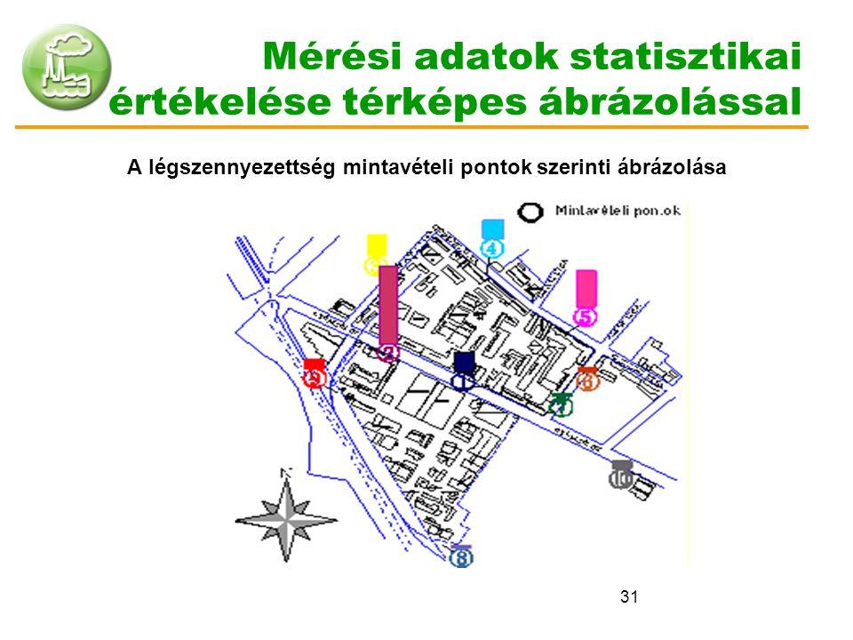 Mérési adatok statisztikai értékelése térképes ábrázolással