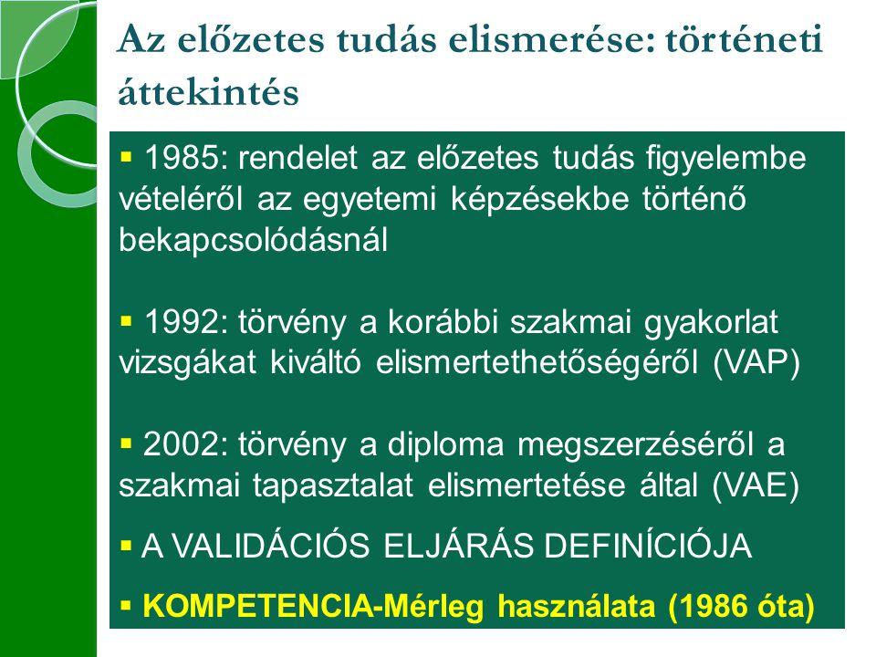 Az előzetes tudás elismerése: történeti áttekintés