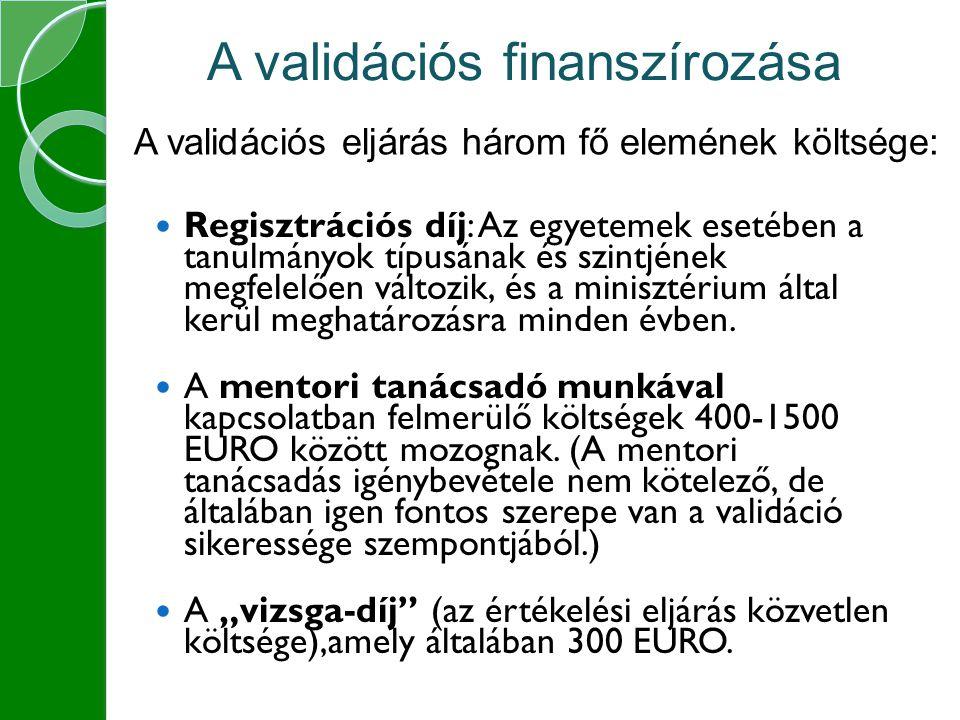 A validációs finanszírozása