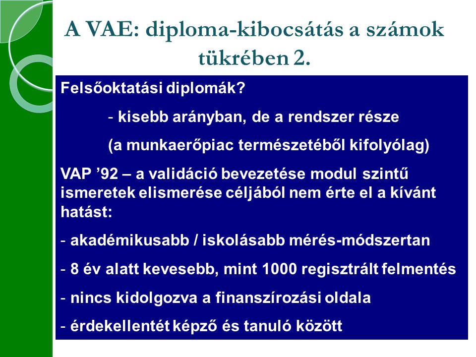 A VAE: diploma-kibocsátás a számok tükrében 2.