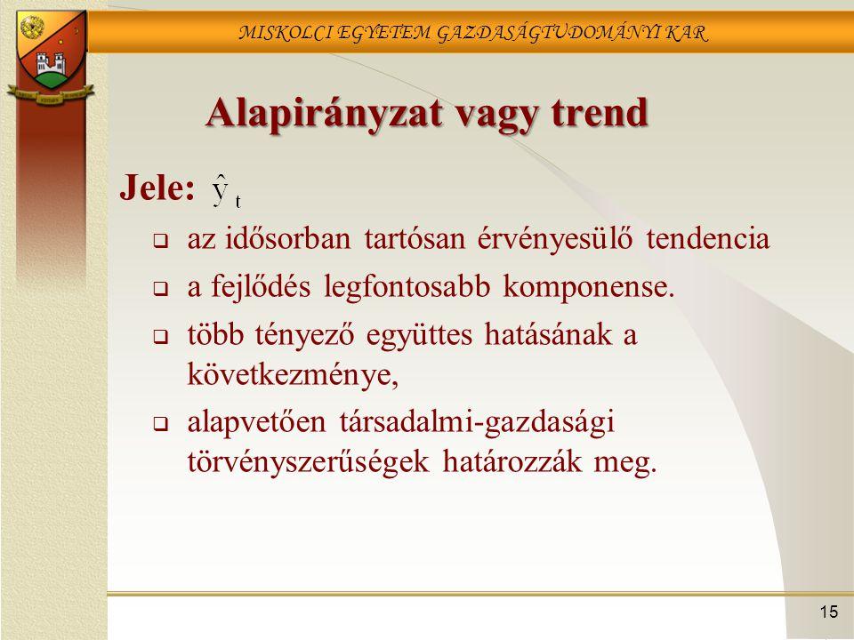 Alapirányzat vagy trend