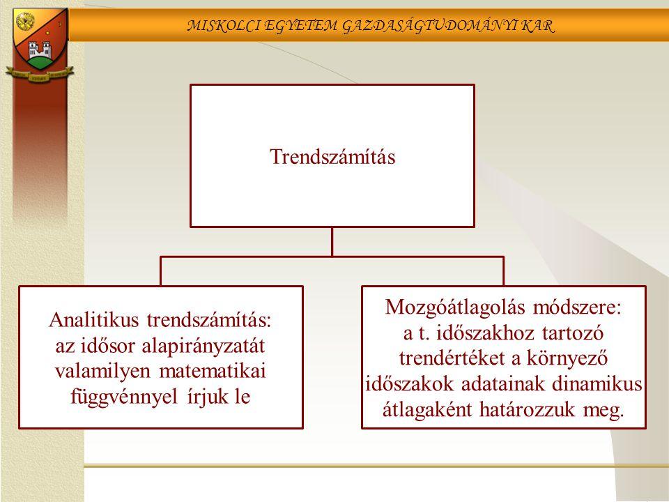 Analitikus trendszámítás: