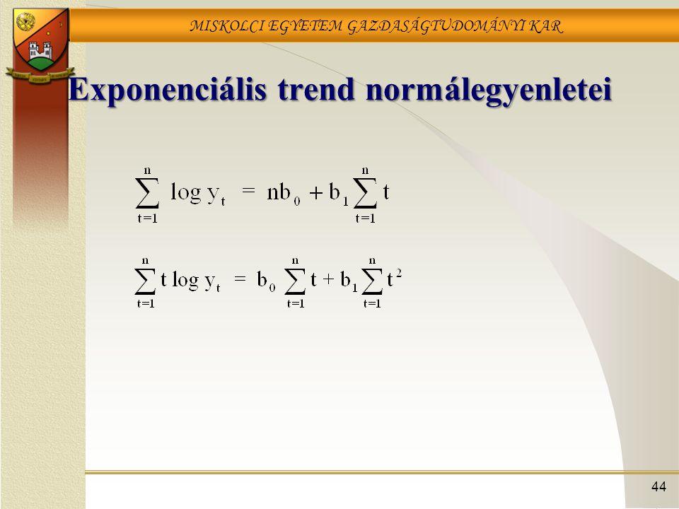 Exponenciális trend normálegyenletei