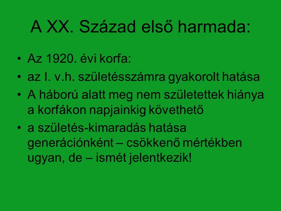 A XX. Század első harmada: