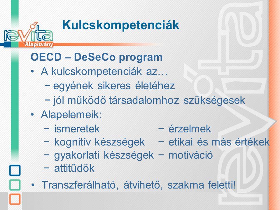Kulcskompetenciák OECD – DeSeCo program A kulcskompetenciák az…