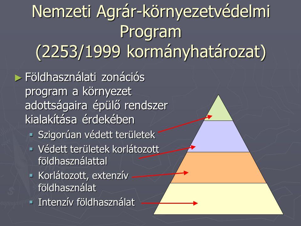 Nemzeti Agrár-környezetvédelmi Program (2253/1999 kormányhatározat)