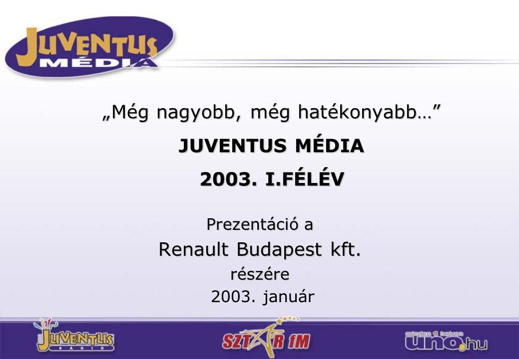 """""""Még nagyobb, még hatékonyabb… JUVENTUS MÉDIA 2003. I.FÉLÉV"""