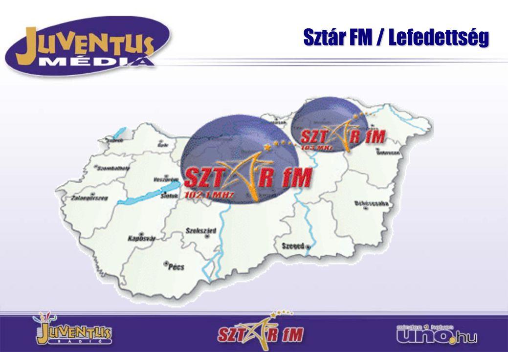 Sztár FM / Lefedettség