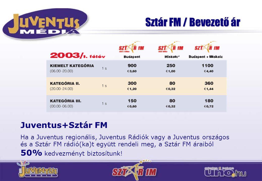 Sztár FM / Bevezető ár Juventus+Sztár FM