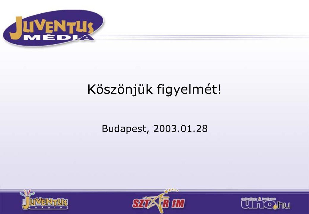Köszönjük figyelmét! Budapest, 2003.01.28