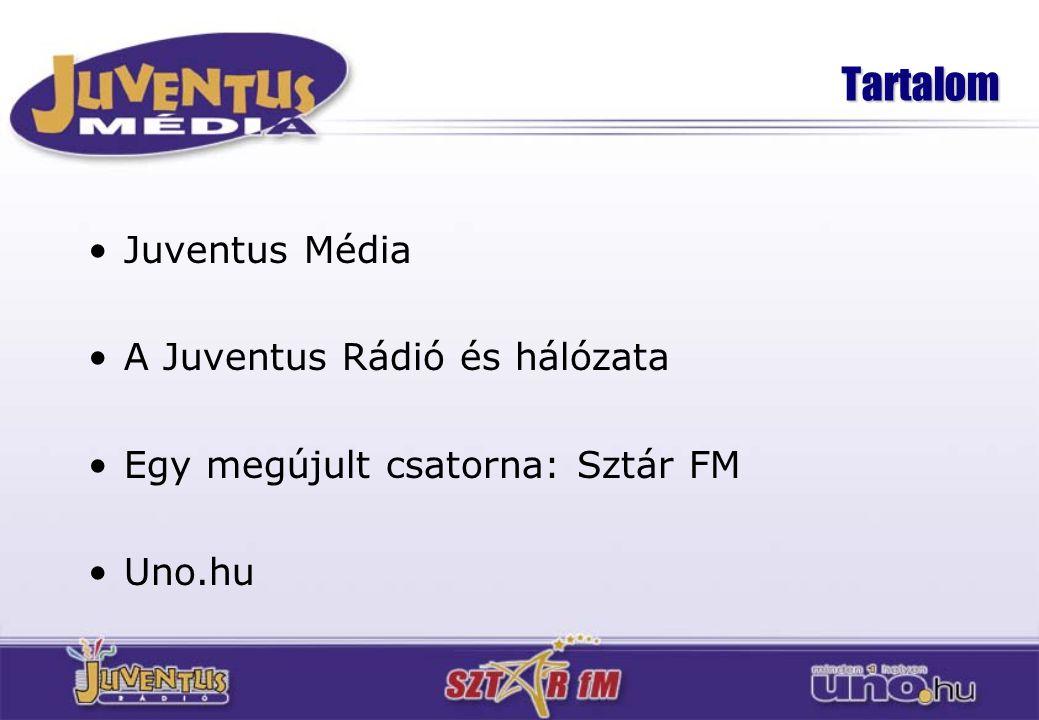 Tartalom Juventus Média A Juventus Rádió és hálózata