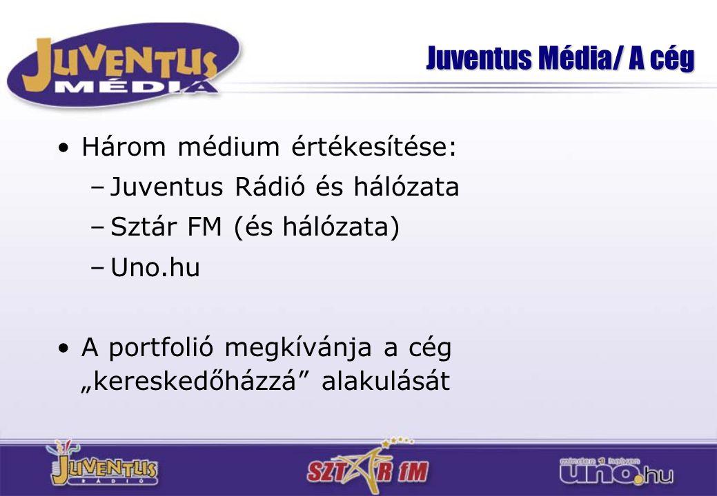 Juventus Média/ A cég Három médium értékesítése: