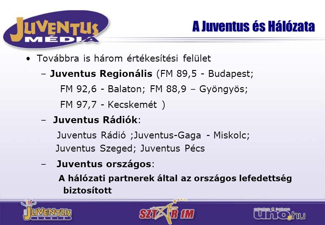 A Juventus és Hálózata Továbbra is három értékesítési felület