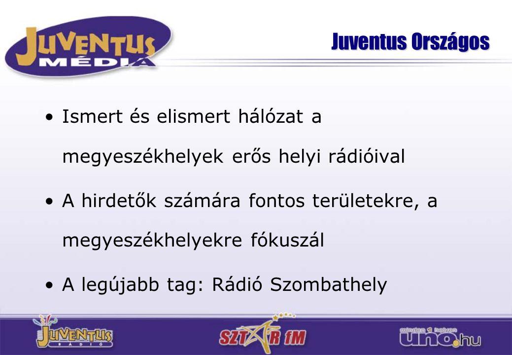 Juventus Országos Ismert és elismert hálózat a megyeszékhelyek erős helyi rádióival.