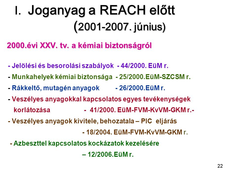 I. Joganyag a REACH előtt (2001-2007. június)