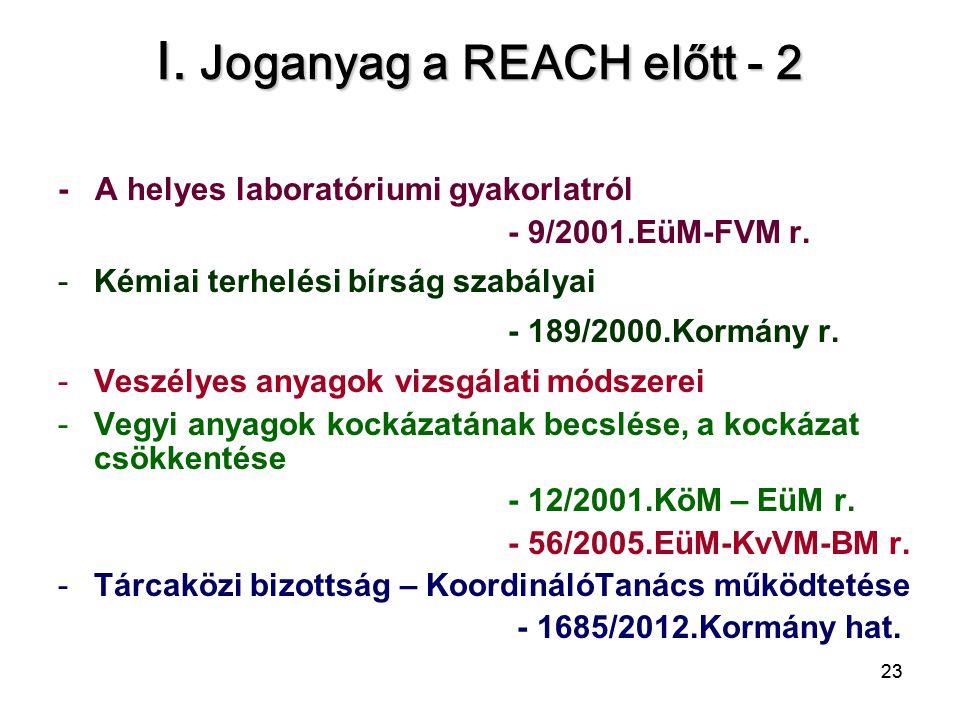 I. Joganyag a REACH előtt - 2