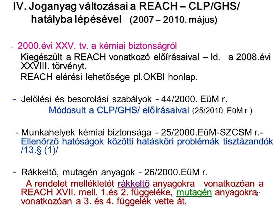 IV. Joganyag változásai a REACH – CLP/GHS/ hatályba lépésével (2007 – 2010. május)