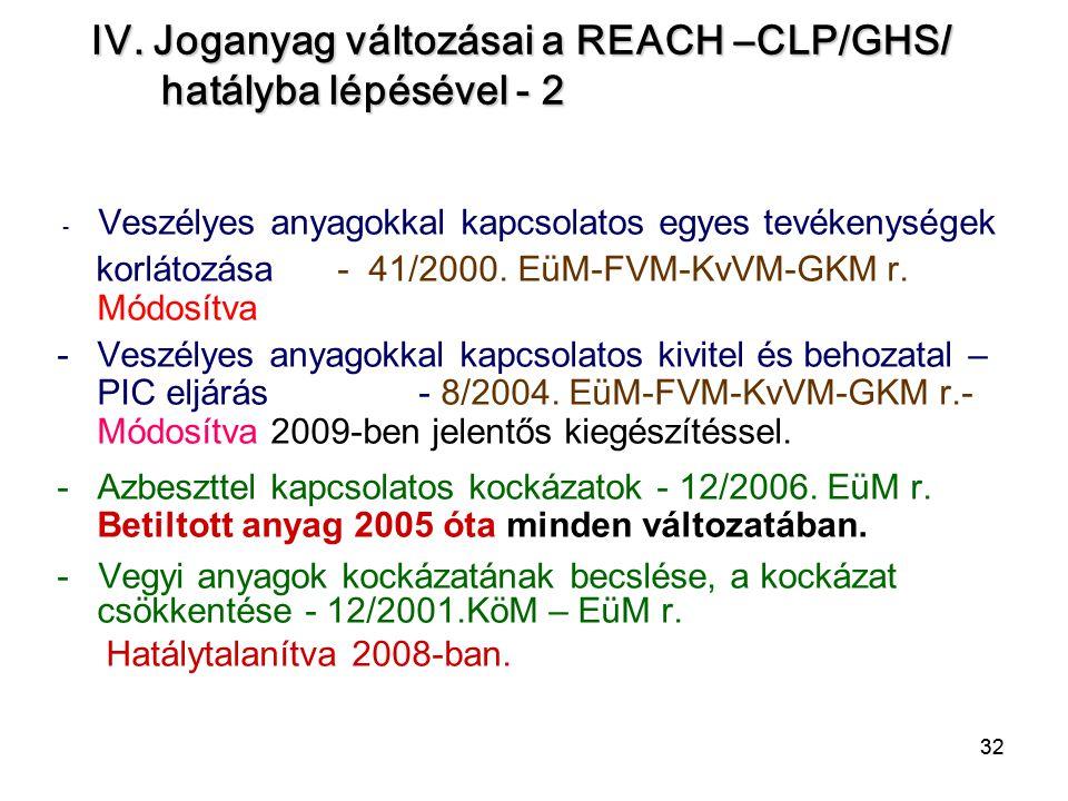 IV. Joganyag változásai a REACH –CLP/GHS/ hatályba lépésével - 2