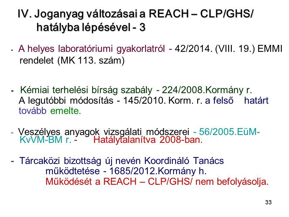 IV. Joganyag változásai a REACH – CLP/GHS/ hatályba lépésével - 3