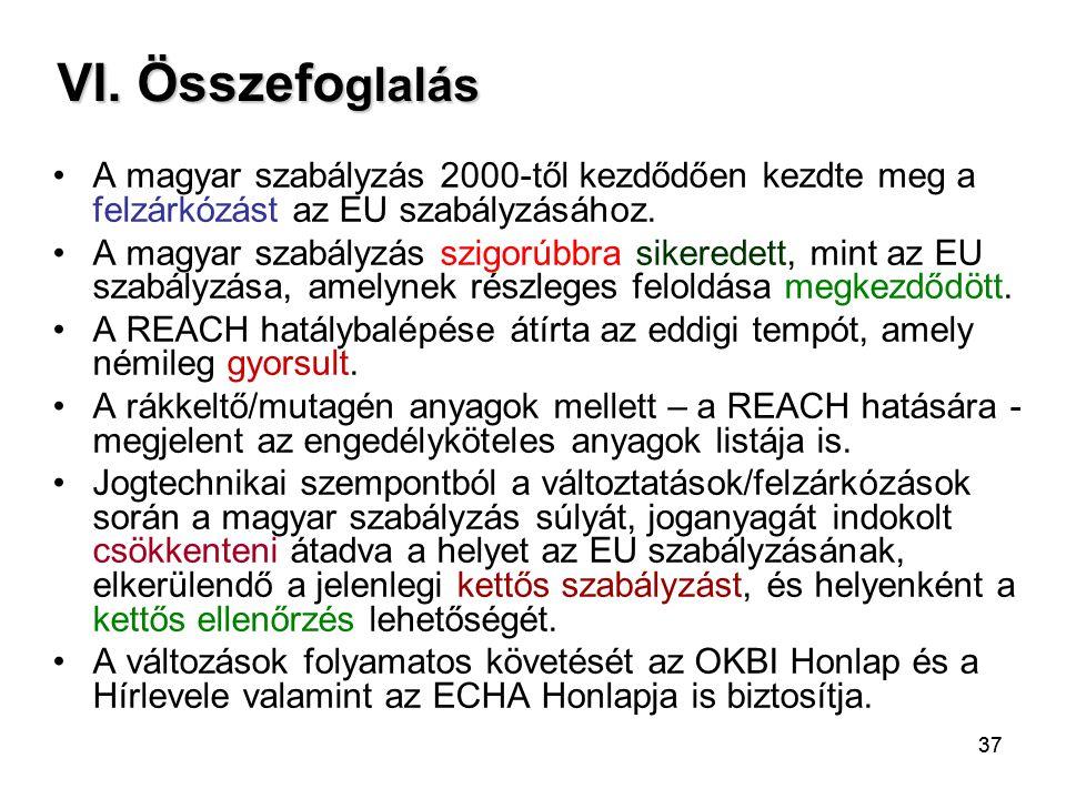 VI. Összefoglalás A magyar szabályzás 2000-től kezdődően kezdte meg a felzárkózást az EU szabályzásához.