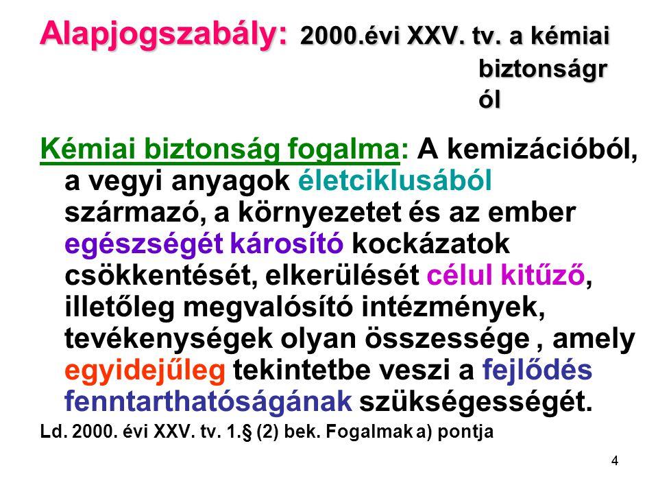 Alapjogszabály: 2000.évi XXV. tv. a kémiai biztonságról