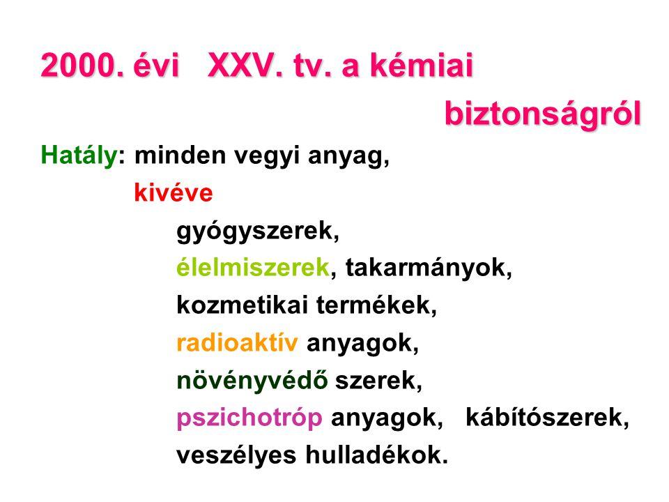 2000. évi XXV. tv. a kémiai biztonságról Hatály: minden vegyi anyag,