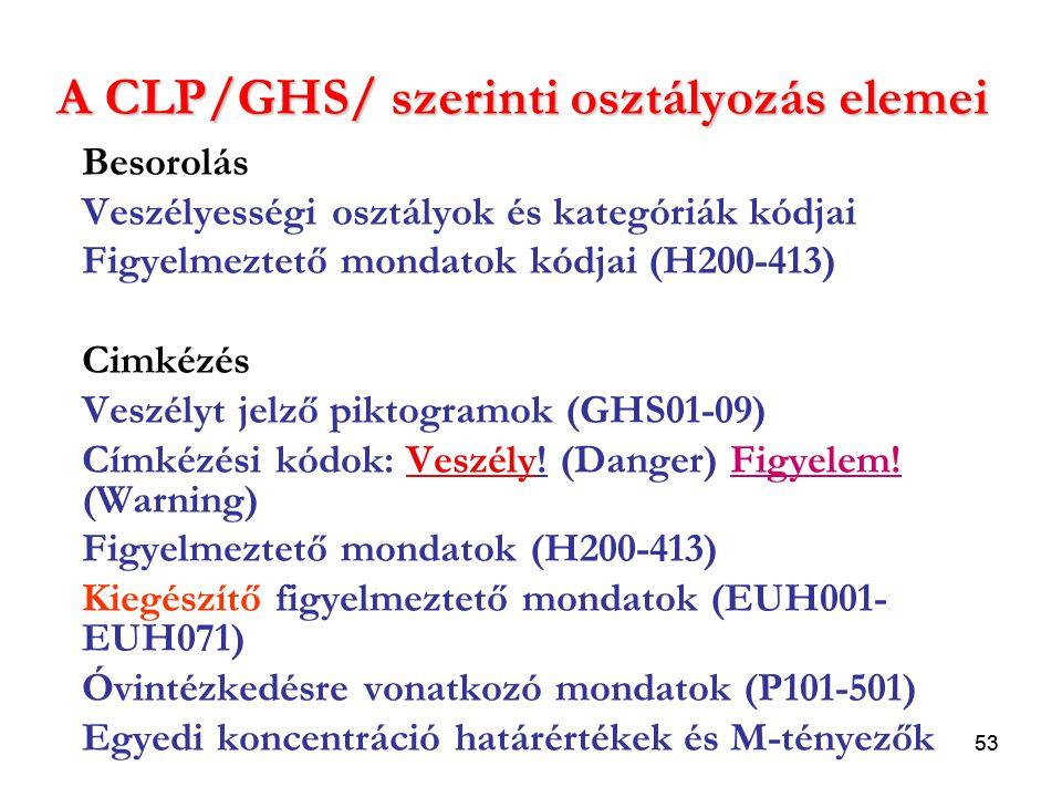 A CLP/GHS/ szerinti osztályozás elemei