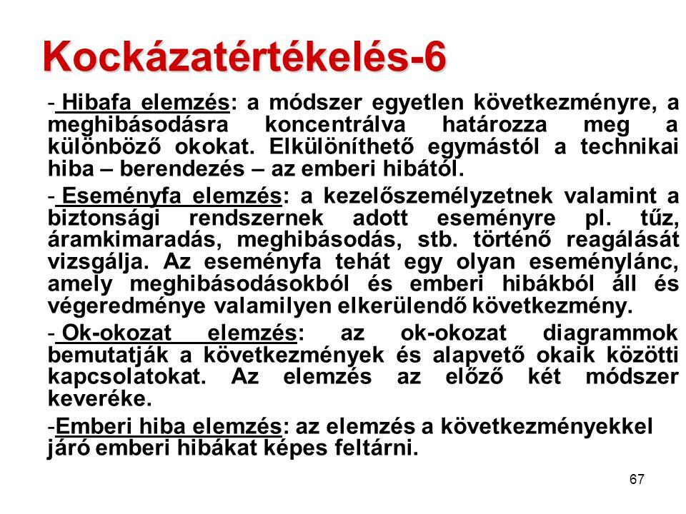 Kockázatértékelés-6