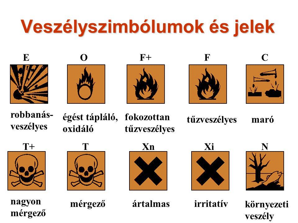 Veszélyszimbólumok és jelek